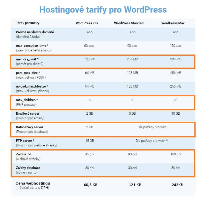 wp-hosting porovnání tarifů wenhostingu