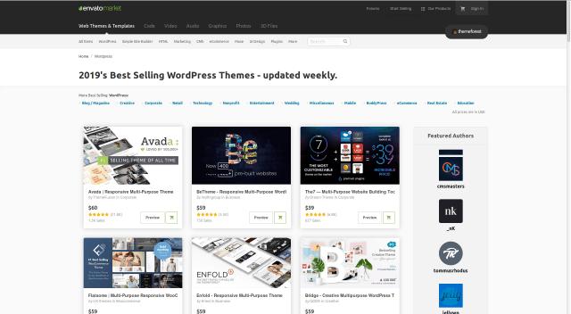 wordpress-premium-sablony-themeforest-popularni-sablony