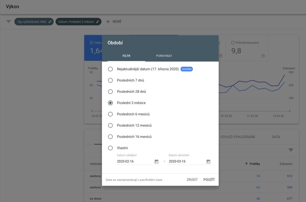 Google Search Console - Výkon